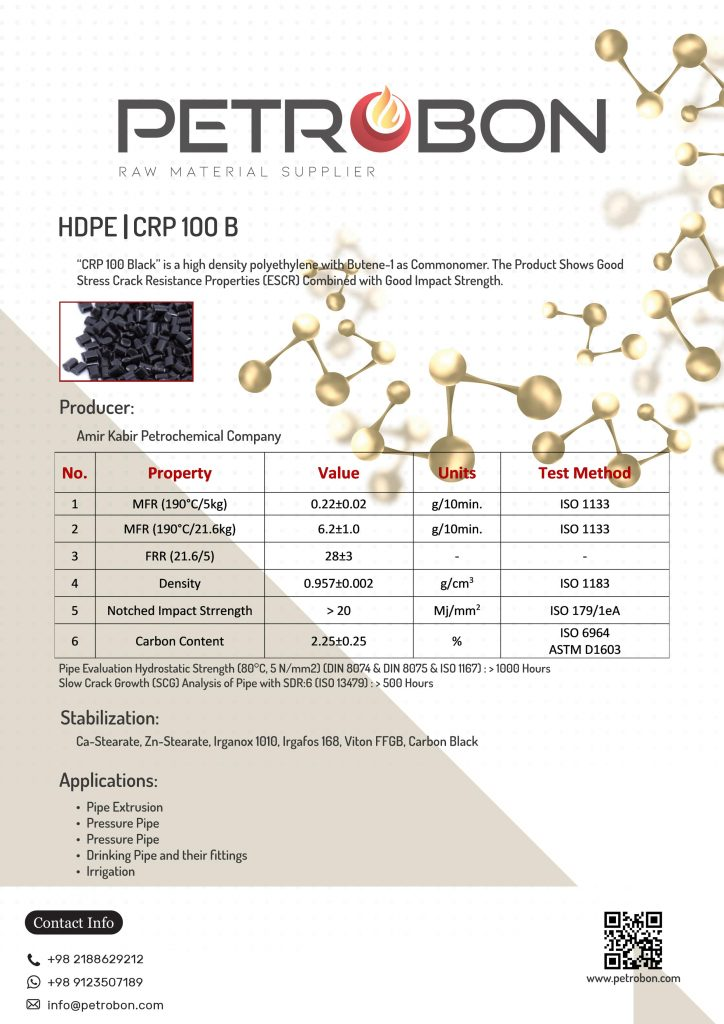Amir Kabir CRP100B Datasheet | www.petrobon.com